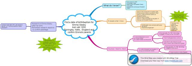 emma-glasby-mind-map-jpg